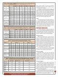 Indicadores de Preços - Revista O Papel - Page 3