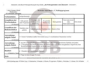 DJB-Prüfungsordnung für den 1. Kyu (.pdf) - Judo in Freiberg