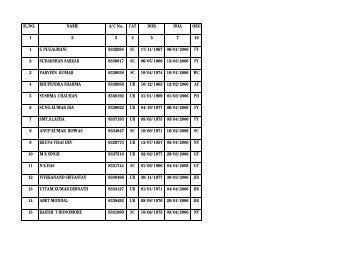 seniority list of Auditor.xlsx