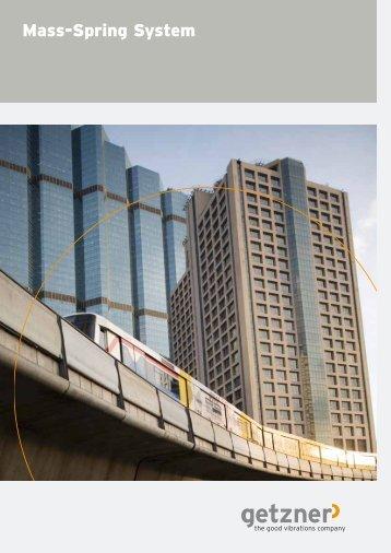 Mass-Spring System - Railway Pro