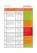 Road Safety Strategy Annual Review 2008 (643kB) - Page 7