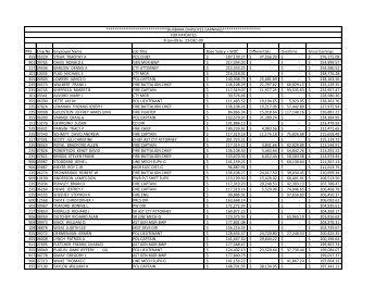 Burbank Employee Gross Earnings – 2009