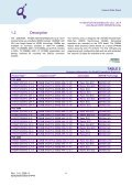240-Pin Unbuffered DDR2 SDRAM Modules DDR2 SDRAM ... - UBiio - Page 4