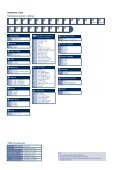 to download the Eurotherm 3500 series datasheet in PDF format - Page 6