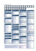 to download the Eurotherm 3500 series datasheet in PDF format - Page 7