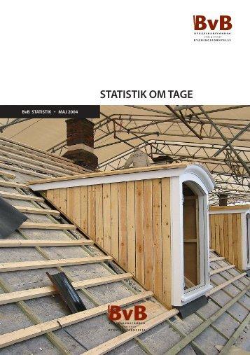 STATISTIK OM TAGE - BvB