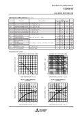 FS3KM-10 - Datasheet Catalog - Page 2