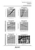 FS3KM-10 - Datasheet Catalog - Page 4