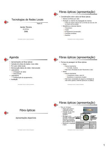 Fibras ópticas (apresentação) - Departamento de Computação ...