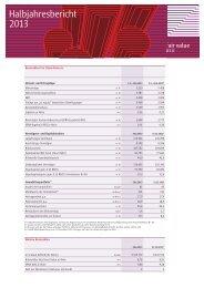 Halbjahresbericht 2013 - Fair Value REIT-AG