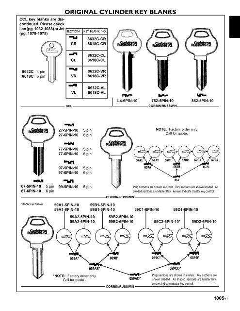Onity Wiring Diagrams Hospitality Johnson Controls Wiring Diagram