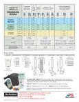 Coating Thickness Gage - Page 6