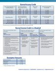 Standard Deductions - Drake Software - Page 5