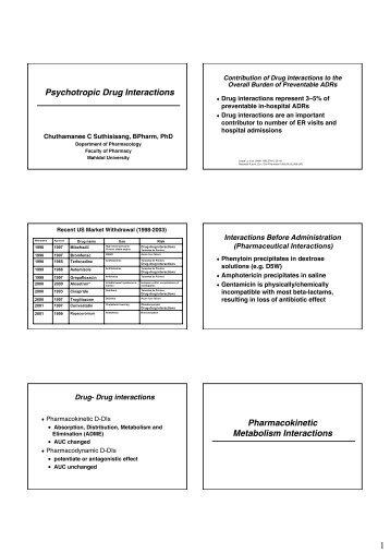 Psychotropic Drug Interactions Pharmacokinetic Metabolism ...