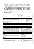 Les activités de renforcement des capacités statistiques ... - Paris21 - Page 6