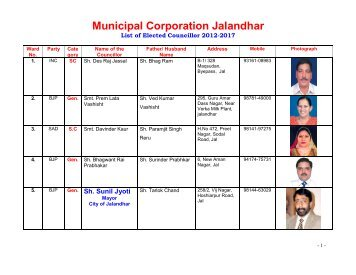 List of Elected Councillor 2012-2017 with Photographs - Municipal ...