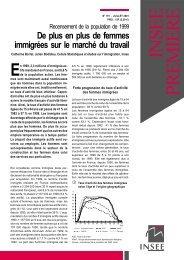 Les femmes immigrées sur le marché du travail - Vie publique