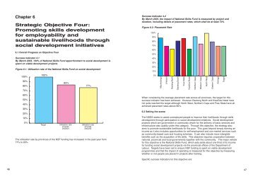 National Skills Development Implementation Report- Chpt 6 & 9.pdf