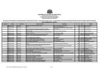 Entidades incluídas - Secretaria de Desenvolvimento Social ...