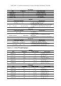 extraction automatique d'associations textuelles à partir de ... - UBI - Page 7