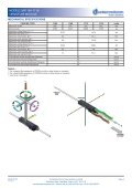 Data Sheet - Dunkermotoren - Page 3