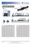 Data Sheet - Dunkermotoren - Page 4