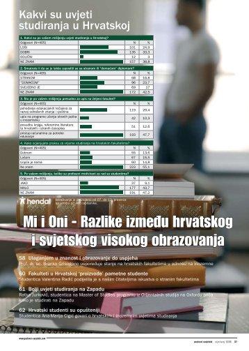 Kakvi su uvjeti studiranja u Hrvatskoj - Svanconsulting.com