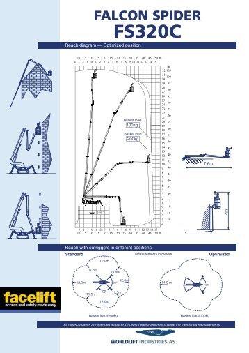 WorldLift Industries AS FS320C - Facelift