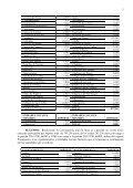 191 kB. - Diputación de Valladolid - Page 5