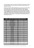 Fakten über die 1-‐Dollar-‐Note - Institute for Social Banking - Page 3