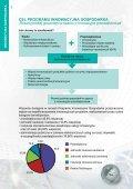 """""""Dotacje na innowacje"""" (wersja polska) - Fundusze strukturalne - Page 3"""