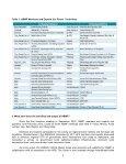 Background on ASEAN+3 Bond Market Forum (ABMF) - Bapepam - Page 2