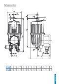 Zwalniaki elektrohydrauliczne - Cantoni Group - Page 3