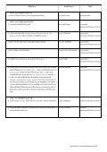 ปี 2010 - Page 2