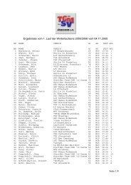 Ergebnisse vom 1. Lauf der Winterlaufserie 2005/2006 vom 04.11 ...