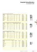 Chemie- und Industriearmaturen.pdf - Seite 4