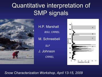 Quantitative interpretation of SMP signals - CGISS