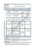 MA-GR-5.3.PR-11 Control de Licencias de software - Page 2