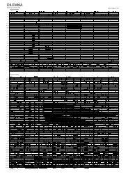 score pdf