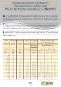 Zubehör für Luft- und Heliumfüllung Accessories for air ... - fws-design - Page 3