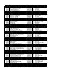 relação de obrigados à entrega de efd nos termos dos itens ... - Sefaz - Page 4