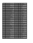 relação de obrigados à entrega de efd nos termos dos itens ... - Sefaz - Page 5