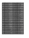 relação de obrigados à entrega de efd nos termos dos itens ... - Sefaz - Page 6