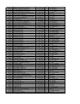 relação de obrigados à entrega de efd nos termos dos itens ... - Sefaz - Page 7