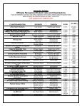 General Information - El Centro College - Page 6