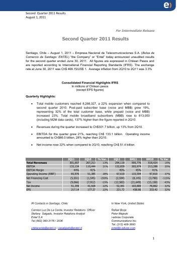Second Quarter 2011 Results - Entel