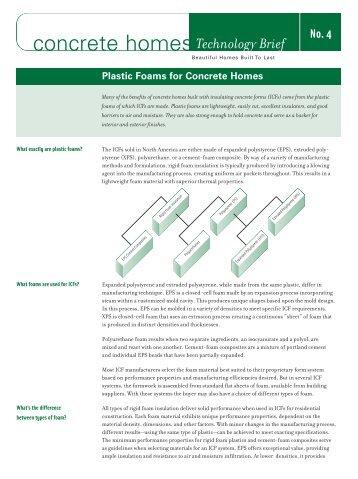 Plastic Foams for Concrete Homes