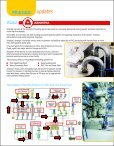 news letter_5 - Prasad Group - Page 2