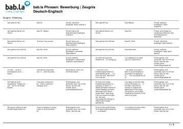 Phrasen Bewerbung Lebenslauf Deutsch Englisch Babla