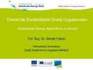 Denizli'de Sürdürülebilir Enerji Uygulamaları - Resproject.eu